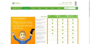 Xbox live plan